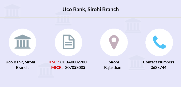 Uco-bank Sirohi branch