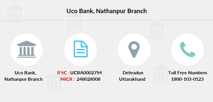 Uco-bank Nathanpur branch