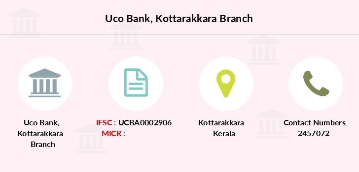 Uco-bank Kottarakkara branch
