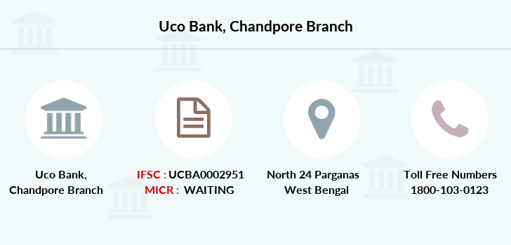 Uco-bank Chandpore branch