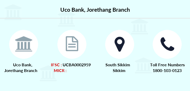 Uco-bank Jorethang branch