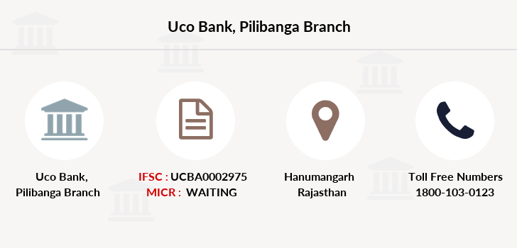 Uco-bank Pilibanga branch