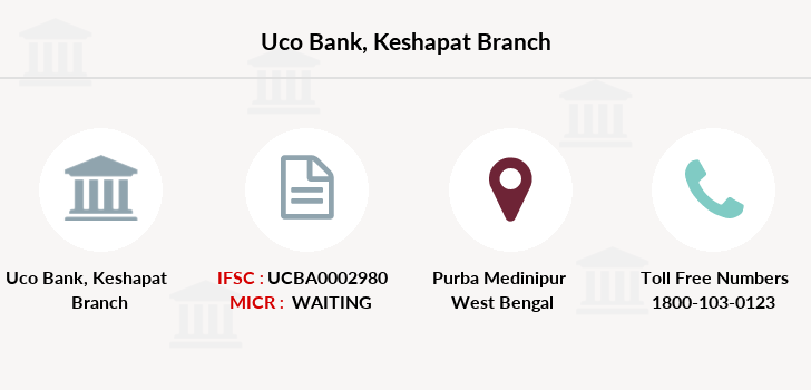 Uco-bank Keshapat branch