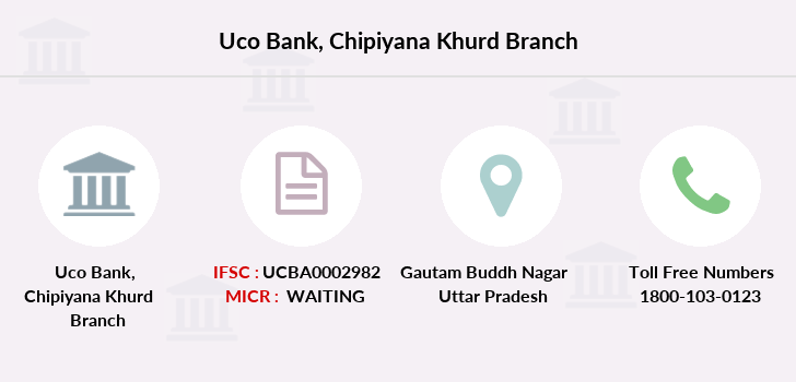 Uco-bank Chipiyana-khurd branch