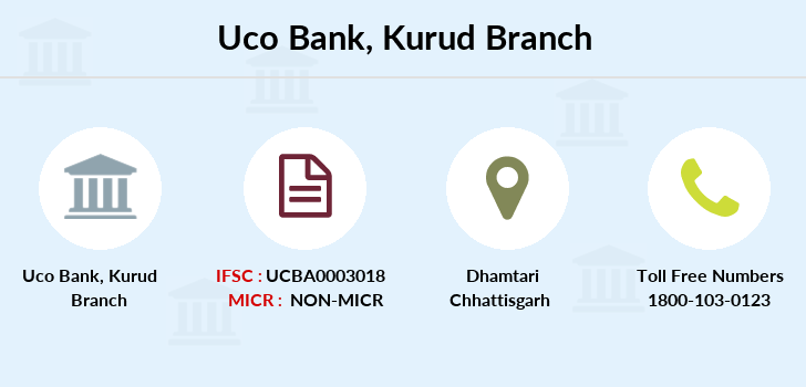 Uco-bank Kurud branch