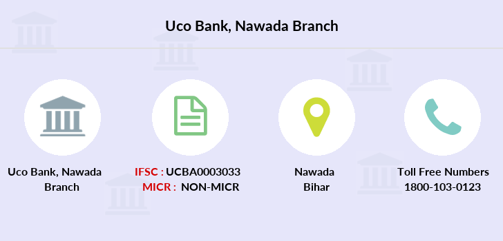 Uco-bank Nawada branch
