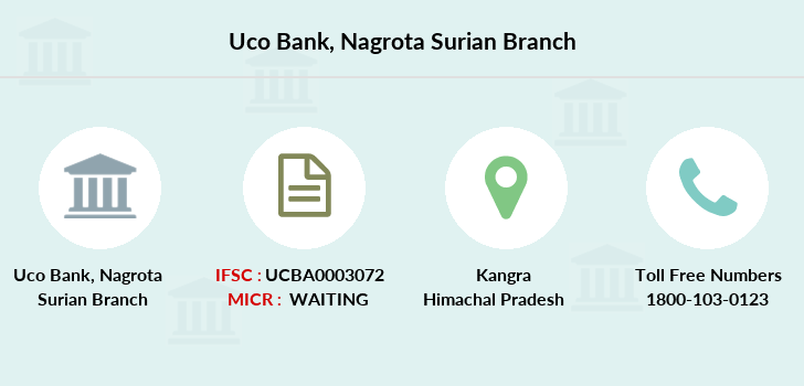 Uco-bank Nagrota-surian branch