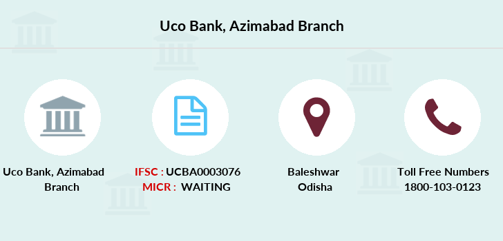 Uco-bank Azimabad branch
