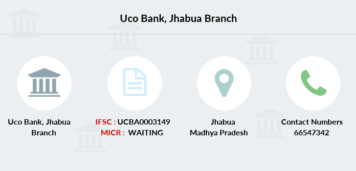 Uco-bank Jhabua branch