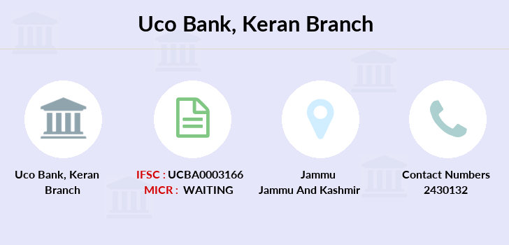 Uco-bank Keran branch