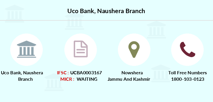 Uco-bank Naushera branch