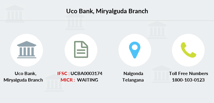 Uco-bank Miryalguda branch