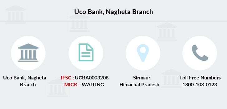 Uco-bank Nagheta branch