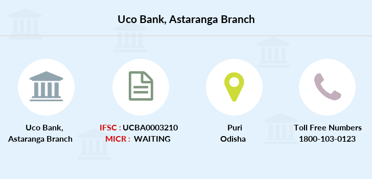 Uco-bank Astaranga branch