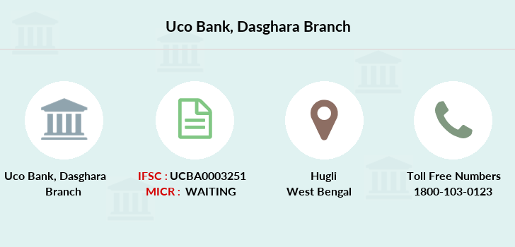 Uco-bank Dasghara branch