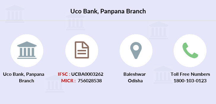 Uco-bank Panpana branch