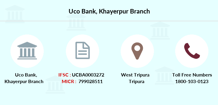 Uco-bank Khayerpur branch