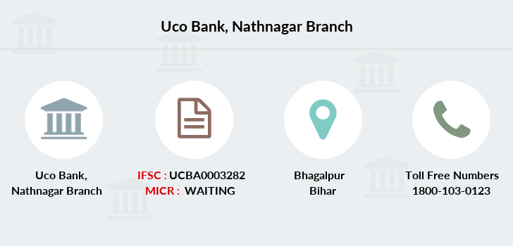 Uco-bank Nathnagar branch