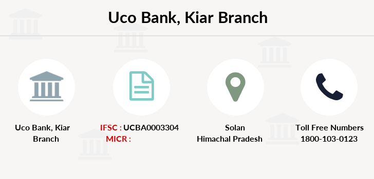 Uco-bank Kiar branch