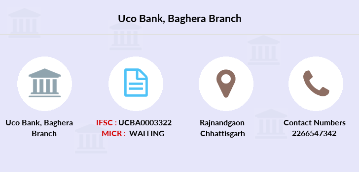 Uco-bank Baghera branch