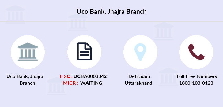 Uco-bank Jhajra branch