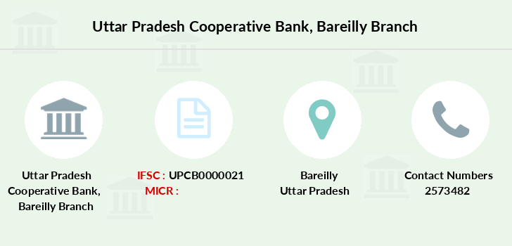 Uttar-pradesh-cooperative-bank Bareilly branch