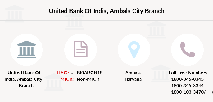 United-bank-of-india Ambala-city branch