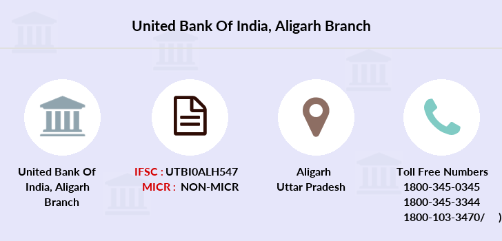 United-bank-of-india Aligarh branch