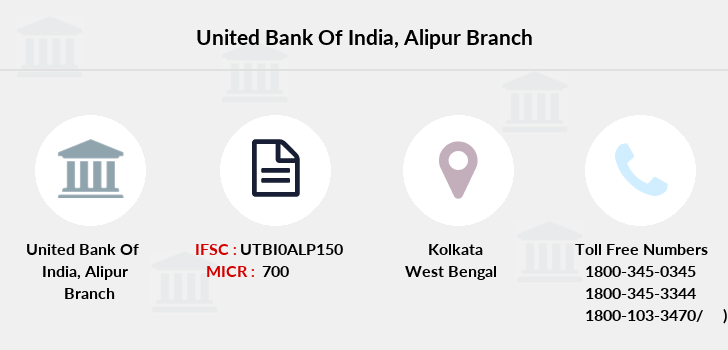 United-bank-of-india Alipur branch