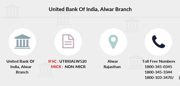 United-bank-of-india Alwar branch