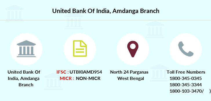 United-bank-of-india Amdanga branch