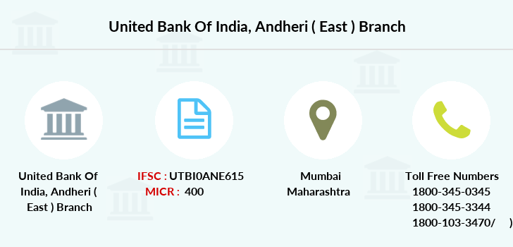 United-bank-of-india Andheri-east branch