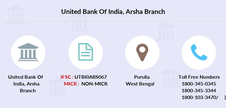 United-bank-of-india Arsha branch