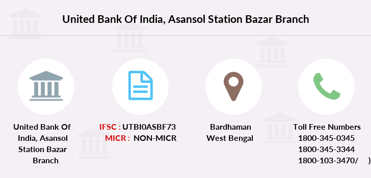 United-bank-of-india Asansol-station-bazar branch