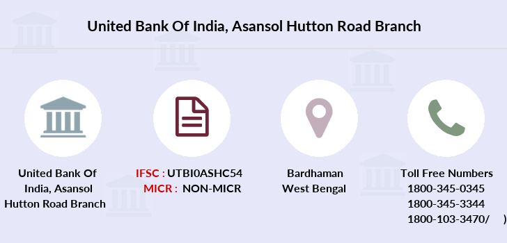 United-bank-of-india Asansol-hutton-road branch