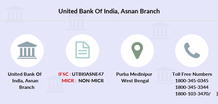 United-bank-of-india Asnan branch