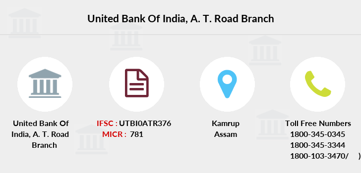 United-bank-of-india A-t-road branch