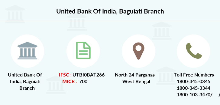 United-bank-of-india Baguiati branch