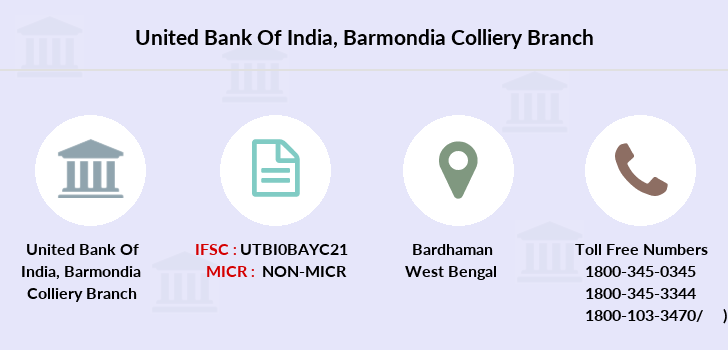 United-bank-of-india Barmondia-colliery branch