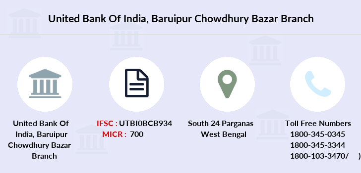 United-bank-of-india Baruipur-chowdhury-bazar branch