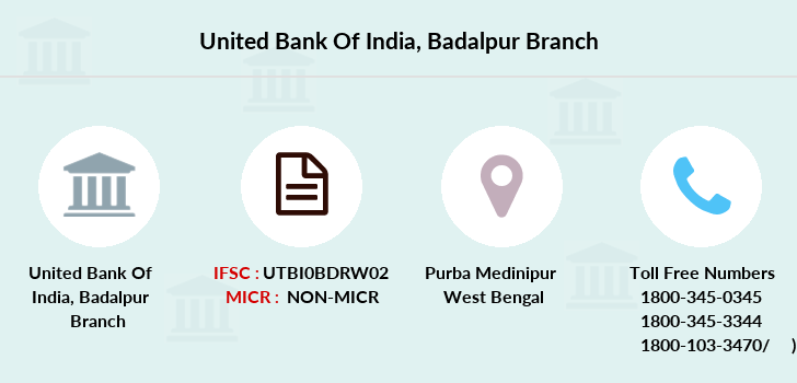 United-bank-of-india Badalpur branch