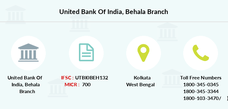United-bank-of-india Behala branch