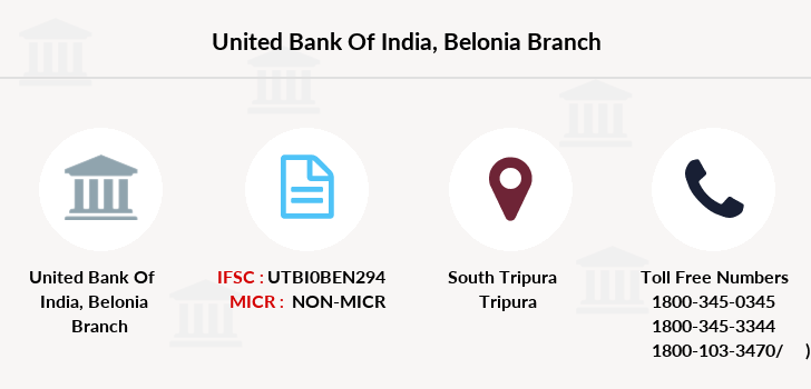 United-bank-of-india Belonia branch