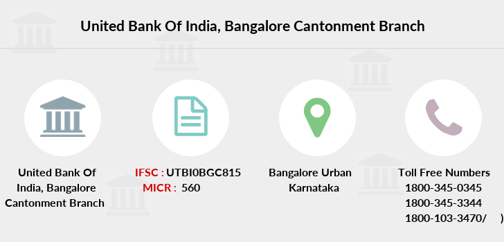 United-bank-of-india Bangalore-cantonment branch
