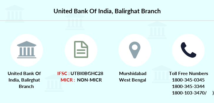 United-bank-of-india Balirghat branch