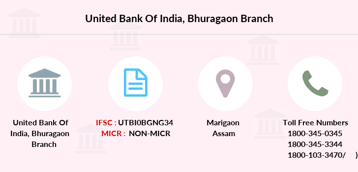 United-bank-of-india Bhuragaon branch