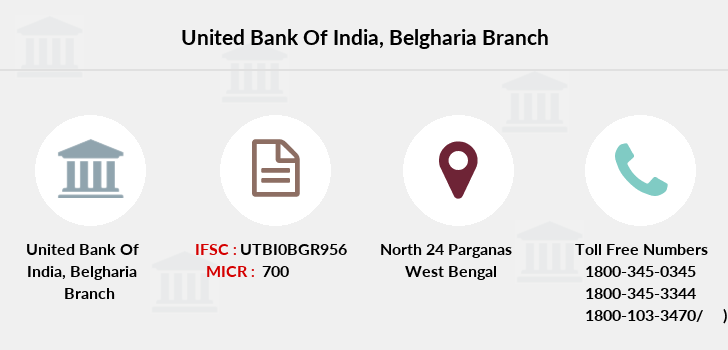 United-bank-of-india Belgharia branch