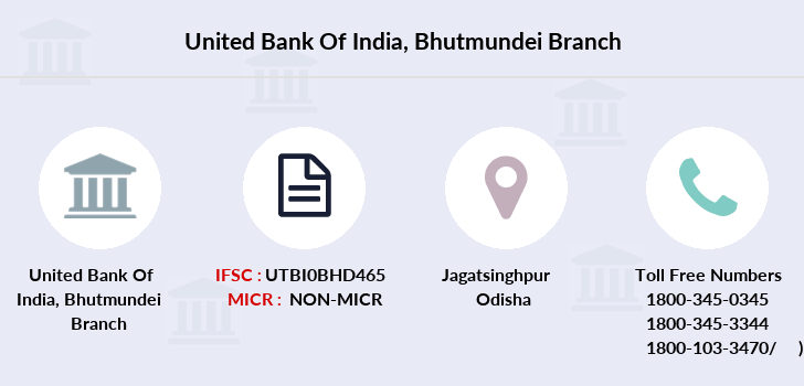 United-bank-of-india Bhutmundei branch