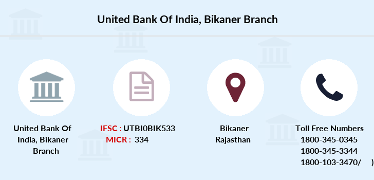 United-bank-of-india Bikaner branch
