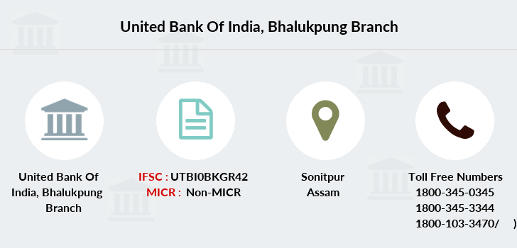 United-bank-of-india Bhalukpung branch